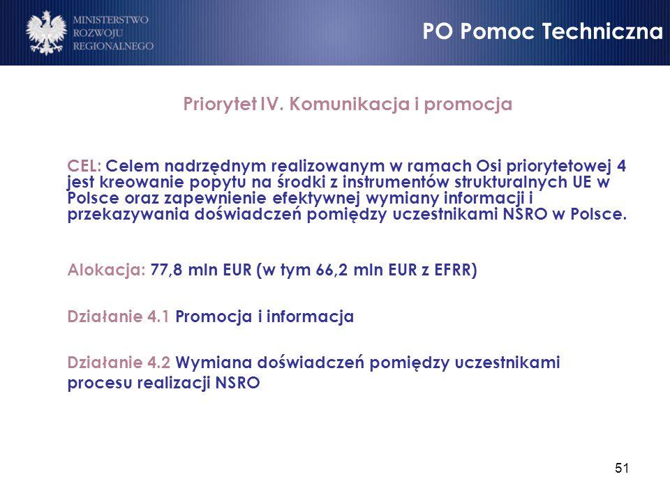 51 Priorytet IV. Komunikacja i promocja CEL: Celem nadrzędnym realizowanym w ramach Osi priorytetowej 4 jest kreowanie popytu na środki z instrumentów