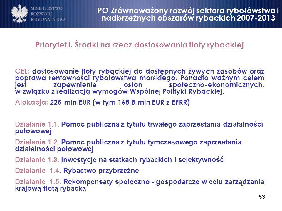 53 Priorytet I. Środki na rzecz dostosowania floty rybackiej CEL: dostosowanie floty rybackiej do dostępnych żywych zasobów oraz poprawa rentowności r
