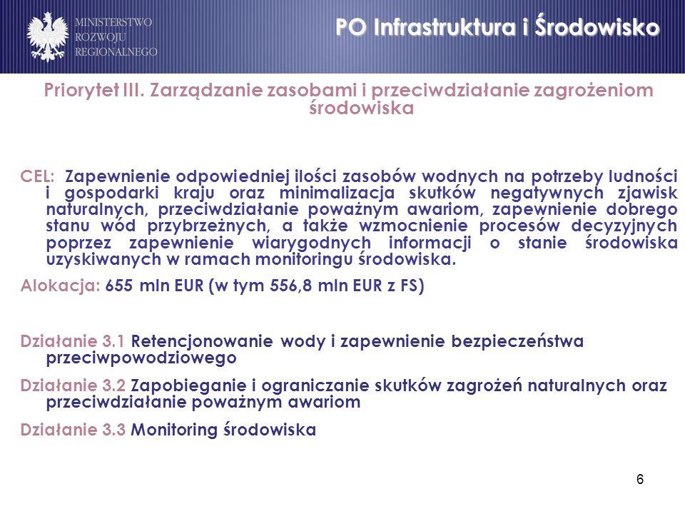 87 EUROPEJSKI INSTRUMENT SĄSIEDZTWA I PARTNERSTWA (EISP) Program Współpracy Transgranicznej Litwa-Polska -Rosja 2007-2013 Program Współpracy Transgranicznej Polska -Białoruś-Ukraina 2007-2013 CEL PROGRAMU – rozwój współpracy pomiędzy UE a państwami partnerskimi spoza UE poprzez zapewnienie zrównoważonego i zintegrowanego rozwoju regionalnego ALOKACJA – 347 MLN EUR (w tym 318,3 z EFRR)