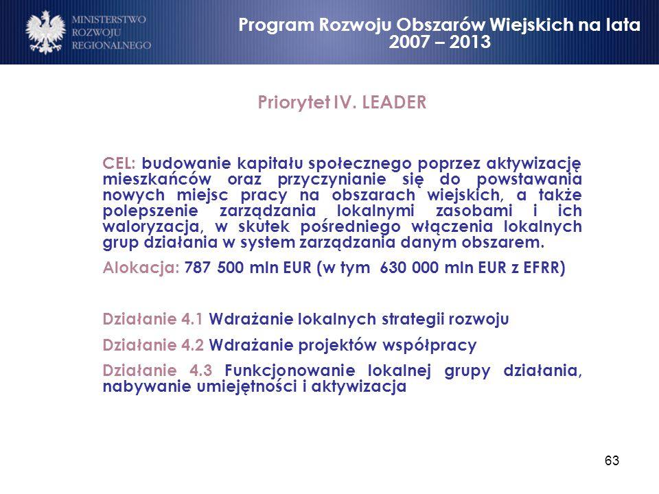 63 Priorytet IV. LEADER CEL: budowanie kapitału społecznego poprzez aktywizację mieszkańców oraz przyczynianie się do powstawania nowych miejsc pracy