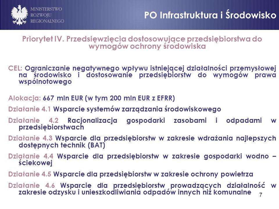 78 CEL PROGRAMU – równomierny zrównoważony rozwój obszaru wsparcia za pomocą transgranicznego zbliżenia mieszkańców, przedsiębiorstw i instytucji (ALOKACJA – 156,2 MLN EUR,w tym 132,8 z EFRR) PRIORYTET I – wspieranie warunków infrastrukturalnych i ekologicznych w obszarze granicznym DZIAŁANIE I.I – poprawa transgranicznych połączeń komunikacyjnych (drogi, linie kolejowe, drogi wodne, ścieżki rowerowe) DZIAŁANIE I.II – wsparcie transgranicznej struktury gospodarczej DZIAŁANIE I.III – działania na rzecz poprawy jakości wody, ochrony środowiska, krajobrazu, klimatu, ograniczenie negatywnego wpływu na środowisko oraz ryzyka związanego ze środowiskiem naturalnym ALOKACJA – 65,6 MLN EUR (w tym 55,7 z EFRR) PRIORYTET II – wsparcie transgranicznych kontaktów gospodarczych i zacieśnienie współpracy gospodarczo-naukowej DZIAŁANIE II.I – wspieranie polsko-niemieckich kontaktów gospodarczych i sieci współpracy gospodarczo-naukowej DZIAŁANIE II.II – poprawa transgranicznego marketingu turystycznego i pozyskiwanie inwestorów DZIAŁANIE II.III – wspieranie transgranicznej współpracy i sieci ośrodków naukowych, badawczych i technologicznych celem ułatwienia dostępu do wiedzy i transferu technologicznego ALOKACJA – 35,2 MLN EUR (w tym 30 z EFRR) PO POLSKA-NIEMCY (MAKLEMBURGIA/ POMORZE PRZEDNIE-BRANDENBURGIA) (1)