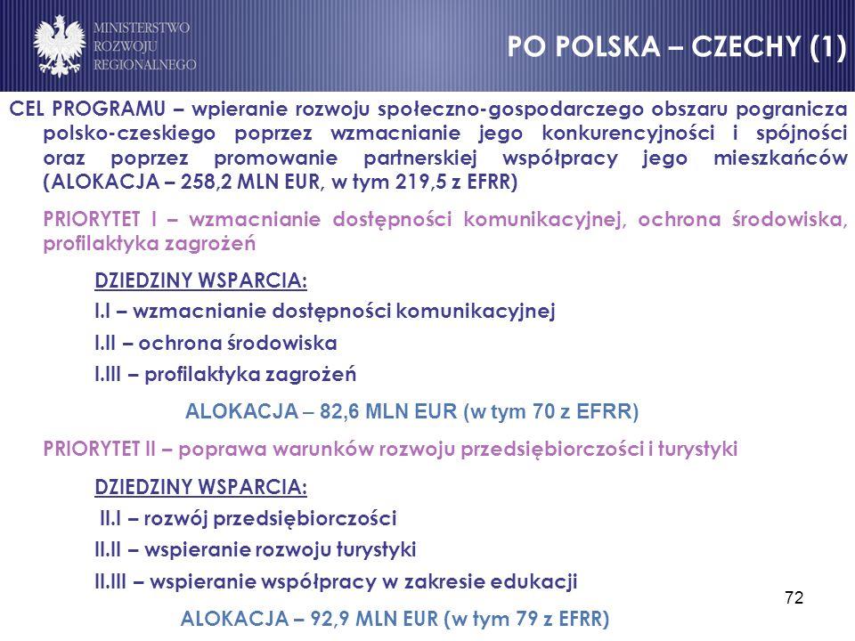 72 CEL PROGRAMU – wpieranie rozwoju społeczno-gospodarczego obszaru pogranicza polsko-czeskiego poprzez wzmacnianie jego konkurencyjności i spójności