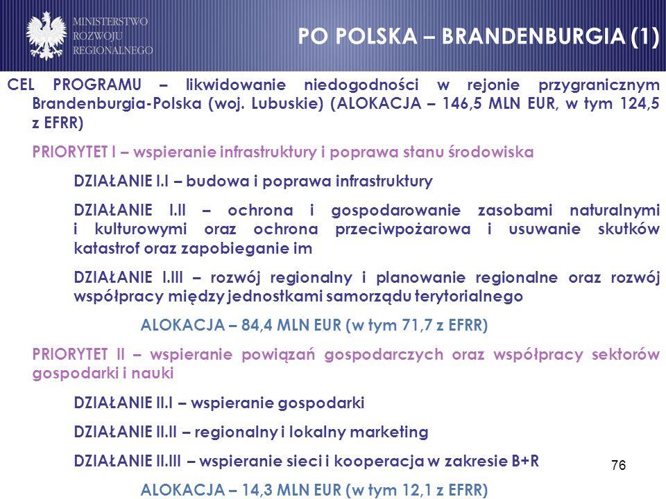 76 CEL PROGRAMU – likwidowanie niedogodności w rejonie przygranicznym Brandenburgia-Polska (woj. Lubuskie) (ALOKACJA – 146,5 MLN EUR, w tym 124,5 z EF