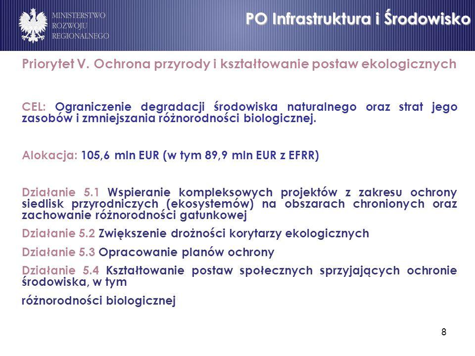 19 PO Innowacyjna Gospodarka CEL: rozwój polskiej gospodarki w oparciu o innowacyjne przedsiębiorstwa Alokacja : 9,7 mld EUR ( w tym ponad 8,25 mld EUR z EFRR)