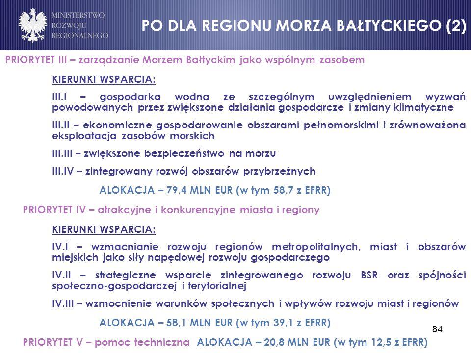 84 PRIORYTET III – zarządzanie Morzem Bałtyckim jako wspólnym zasobem KIERUNKI WSPARCIA: III.I – gospodarka wodna ze szczególnym uwzględnieniem wyzwań