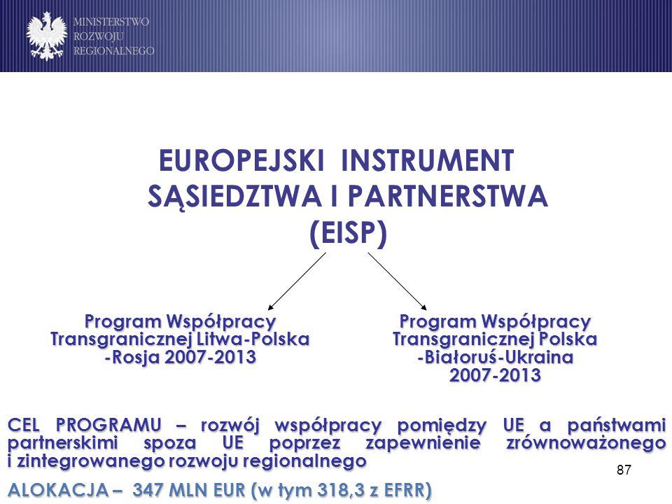 87 EUROPEJSKI INSTRUMENT SĄSIEDZTWA I PARTNERSTWA (EISP) Program Współpracy Transgranicznej Litwa-Polska -Rosja 2007-2013 Program Współpracy Transgran