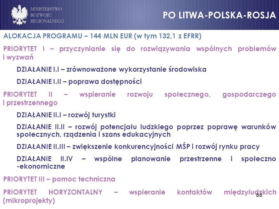 88 ALOKACJA PROGRAMU – 144 MLN EUR (w tym 132,1 z EFRR) PRIORYTET I – przyczynianie się do rozwiązywania wspólnych problemów i wyzwań DZIAŁANIE I.I –