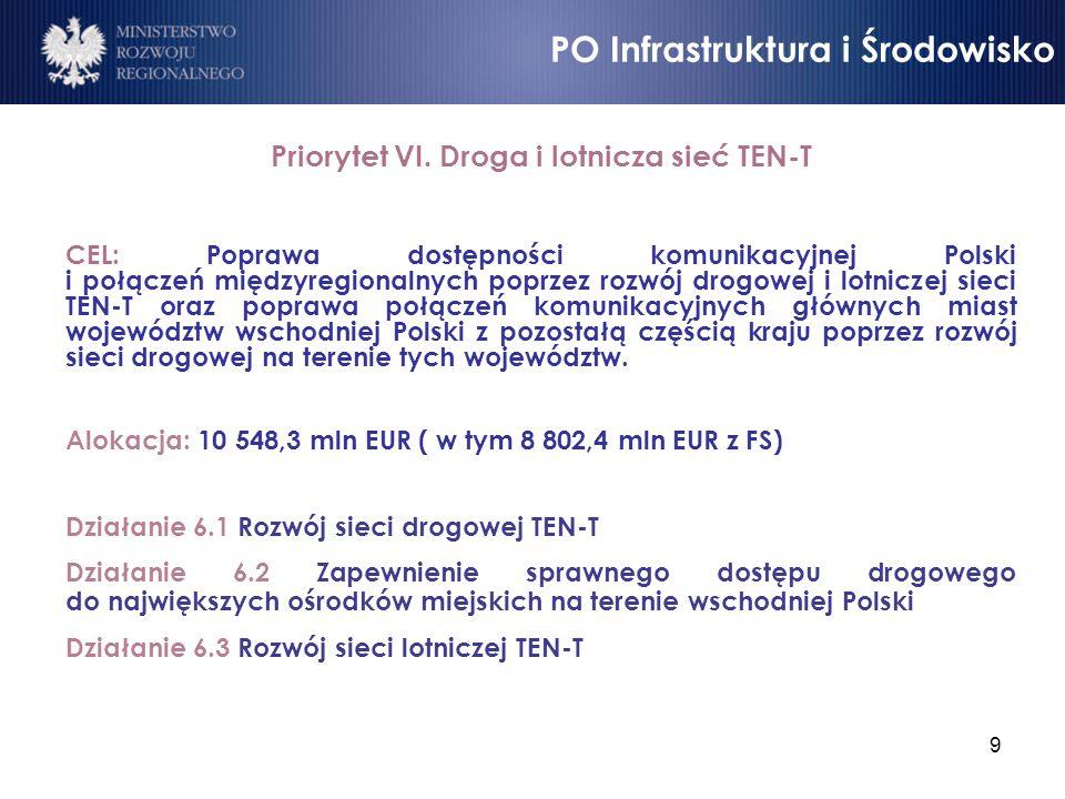 9 Priorytet VI. Droga i lotnicza sieć TEN-T CEL: Poprawa dostępności komunikacyjnej Polski i połączeń międzyregionalnych poprzez rozwój drogowej i lot