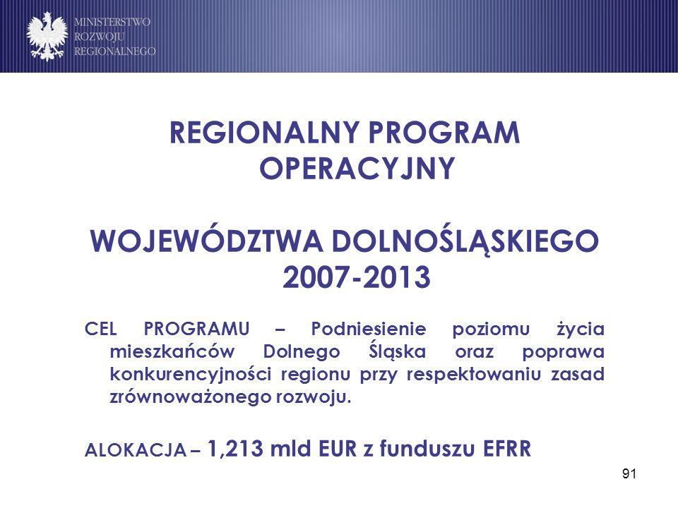91 REGIONALNY PROGRAM OPERACYJNY WOJEWÓDZTWA DOLNOŚLĄSKIEGO 2007-2013 CEL PROGRAMU – Podniesienie poziomu życia mieszkańców Dolnego Śląska oraz popraw