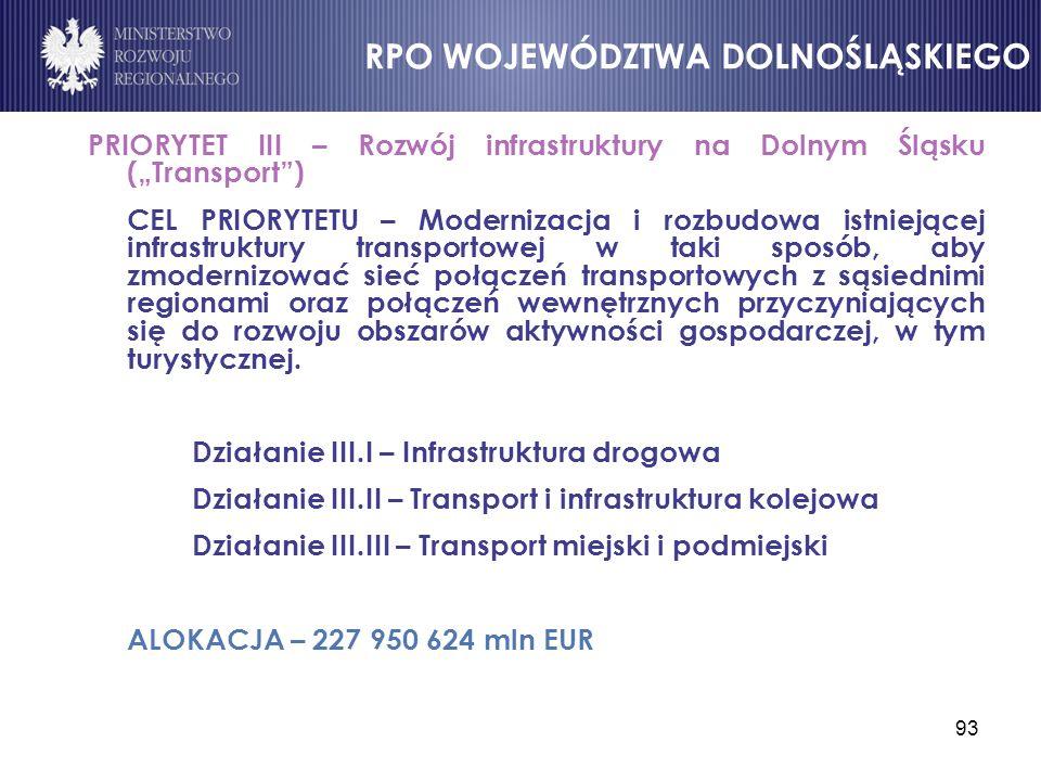 """93 PRIORYTET III – Rozwój infrastruktury na Dolnym Śląsku (""""Transport"""") CEL PRIORYTETU – Modernizacja i rozbudowa istniejącej infrastruktury transport"""