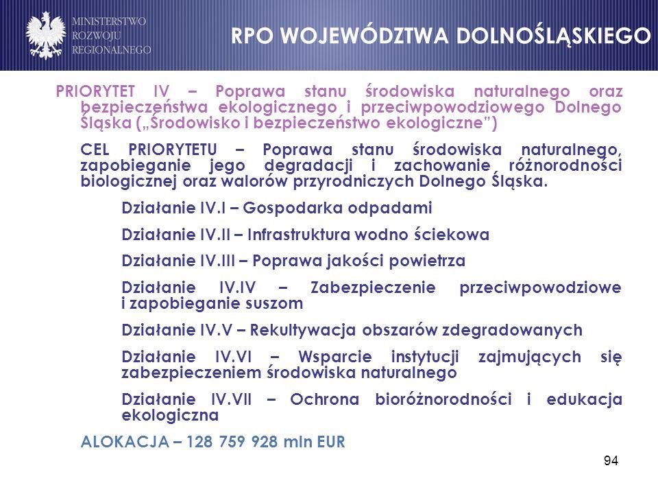 """94 PRIORYTET IV – Poprawa stanu środowiska naturalnego oraz bezpieczeństwa ekologicznego i przeciwpowodziowego Dolnego Śląska (""""Środowisko i bezpiecze"""