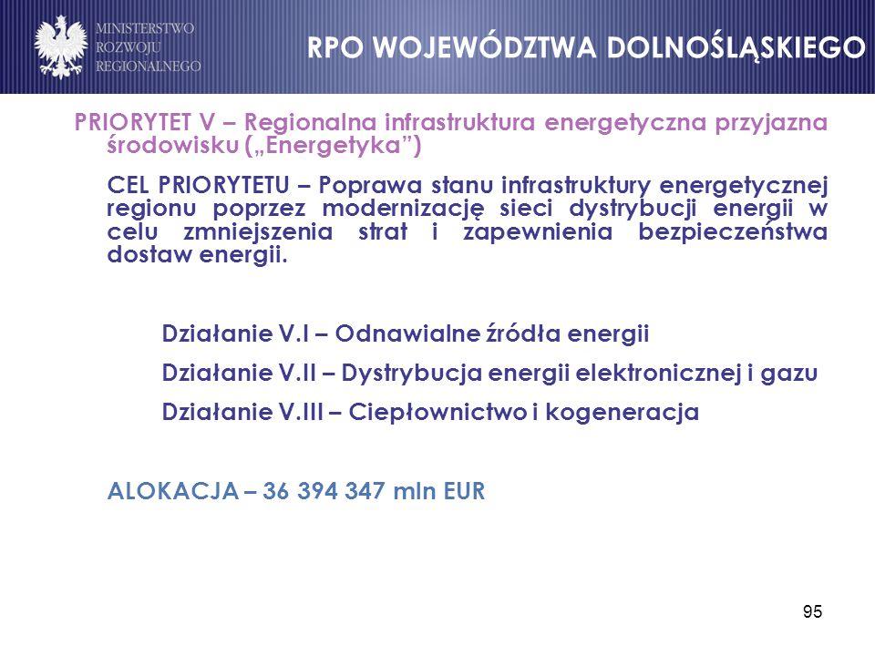 """95 PRIORYTET V – Regionalna infrastruktura energetyczna przyjazna środowisku (""""Energetyka"""") CEL PRIORYTETU – Poprawa stanu infrastruktury energetyczne"""