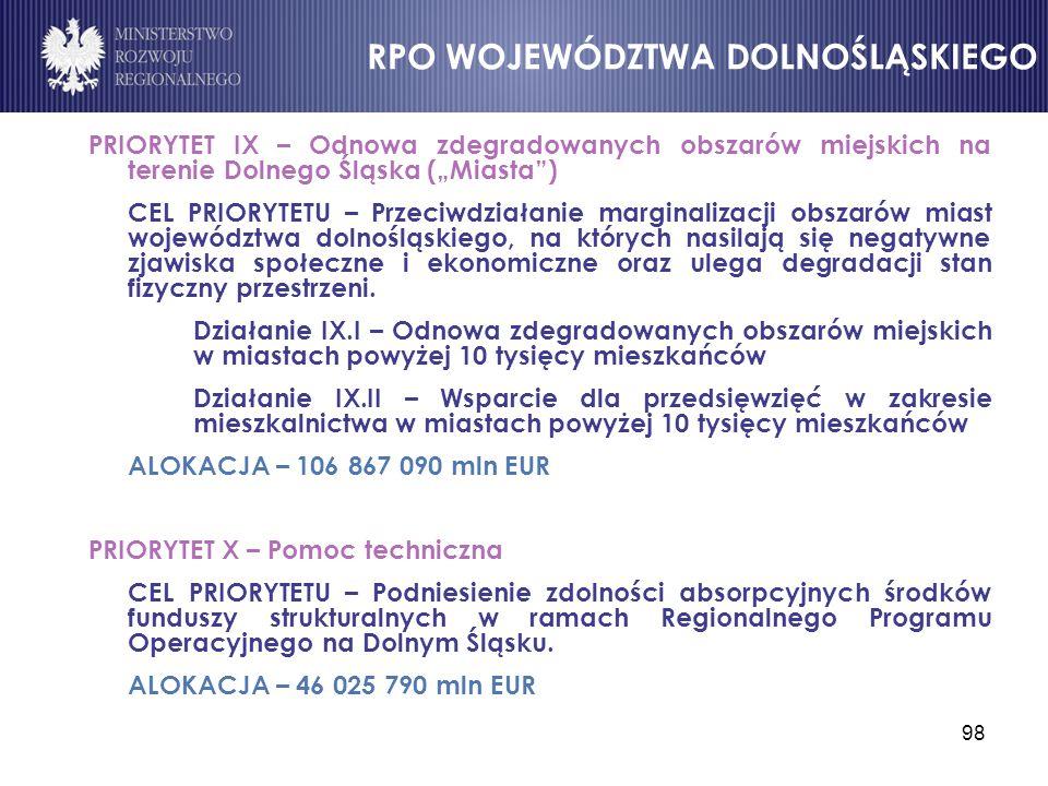 """98 PRIORYTET IX – Odnowa zdegradowanych obszarów miejskich na terenie Dolnego Śląska (""""Miasta"""") CEL PRIORYTETU – Przeciwdziałanie marginalizacji obsza"""