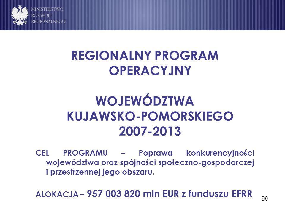 99 REGIONALNY PROGRAM OPERACYJNY WOJEWÓDZTWA KUJAWSKO-POMORSKIEGO 2007-2013 CEL PROGRAMU – Poprawa konkurencyjności województwa oraz spójności społecz