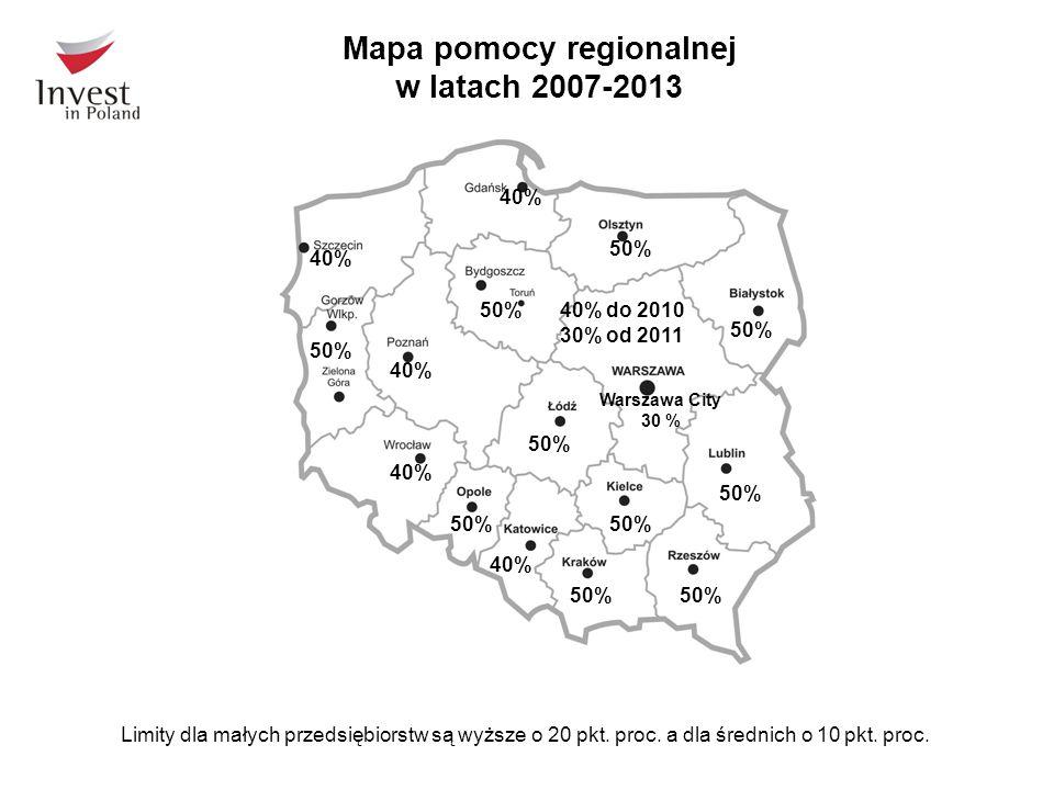 Mapa pomocy regionalnej w latach 2007-2013 50% 40% 40% do 2010 30% od 2011 Warszawa City 30 % Limity dla małych przedsiębiorstw są wyższe o 20 pkt. pr