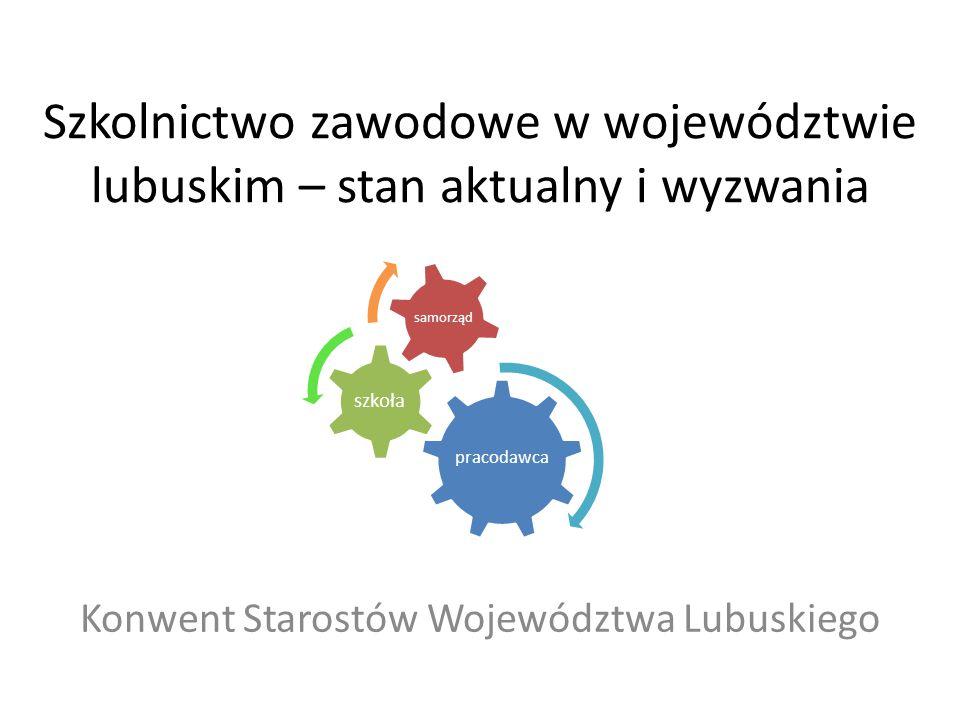 Szkolnictwo zawodowe w województwie lubuskim – stan aktualny i wyzwania Konwent Starostów Województwa Lubuskiego pracodawca szkoła samorząd