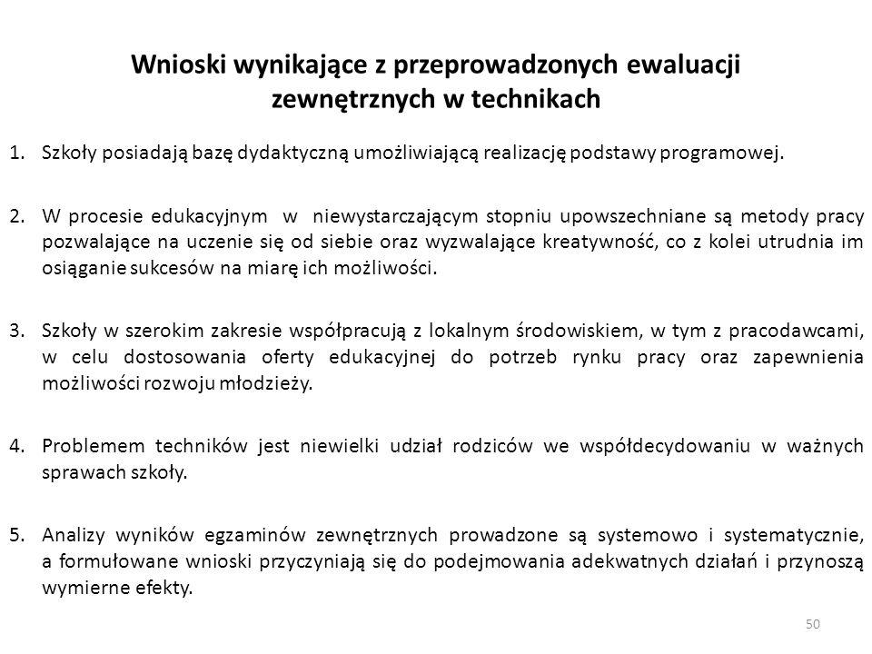 Wnioski wynikające z przeprowadzonych ewaluacji zewnętrznych w technikach 1.Szkoły posiadają bazę dydaktyczną umożliwiającą realizację podstawy programowej.