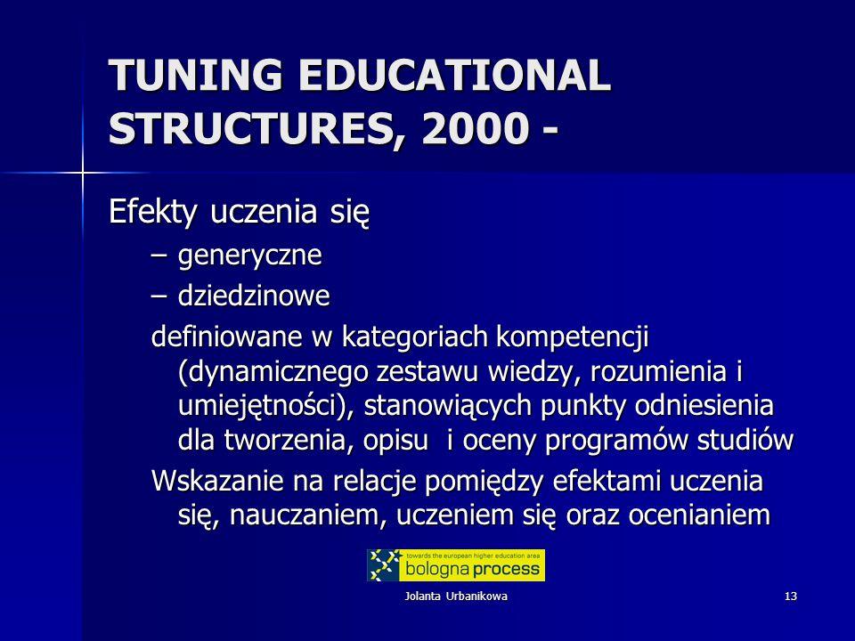 Jolanta Urbanikowa13 TUNING EDUCATIONAL STRUCTURES, 2000 - Efekty uczenia się –generyczne –dziedzinowe definiowane w kategoriach kompetencji (dynamicznego zestawu wiedzy, rozumienia i umiejętności), stanowiących punkty odniesienia dla tworzenia, opisu i oceny programów studiów Wskazanie na relacje pomiędzy efektami uczenia się, nauczaniem, uczeniem się oraz ocenianiem