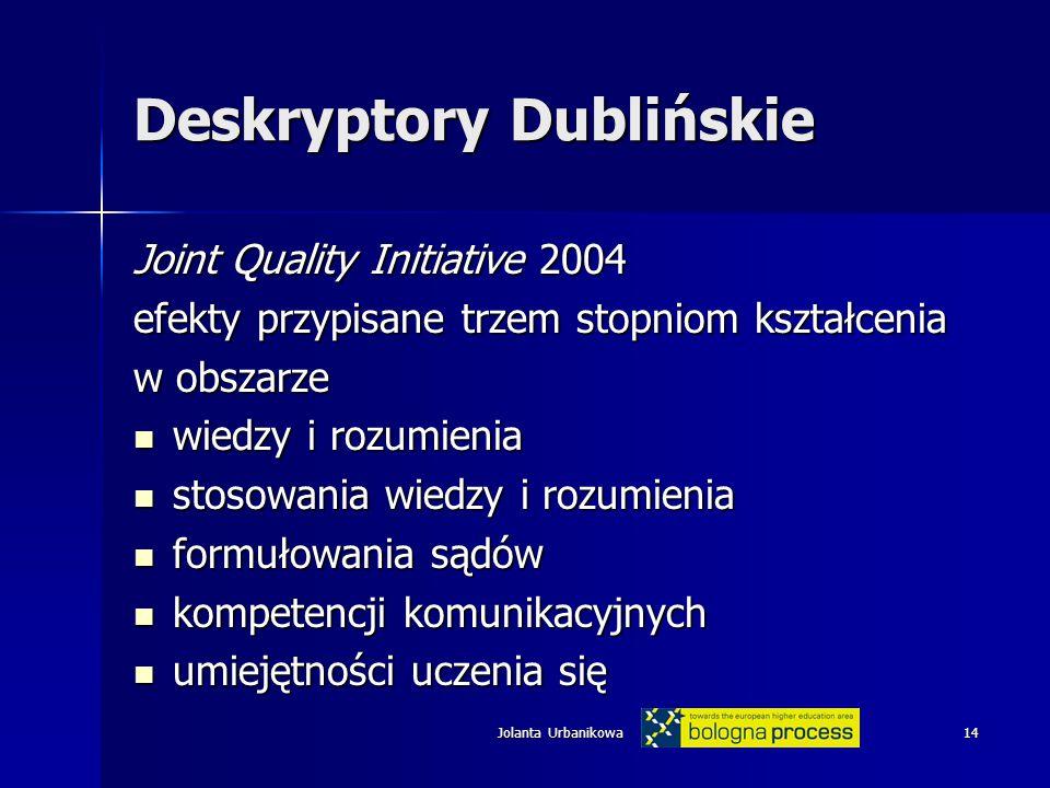 Jolanta Urbanikowa14 Deskryptory Dublińskie Joint Quality Initiative 2004 efekty przypisane trzem stopniom kształcenia w obszarze wiedzy i rozumienia wiedzy i rozumienia stosowania wiedzy i rozumienia stosowania wiedzy i rozumienia formułowania sądów formułowania sądów kompetencji komunikacyjnych kompetencji komunikacyjnych umiejętności uczenia się umiejętności uczenia się