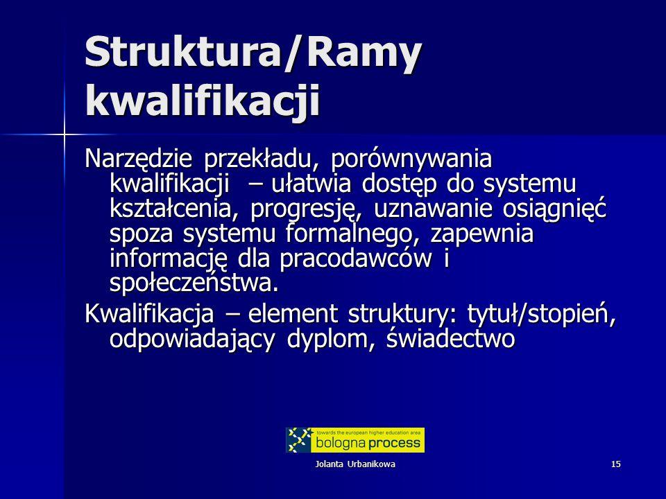 Jolanta Urbanikowa15 Struktura/Ramy kwalifikacji Narzędzie przekładu, porównywania kwalifikacji – ułatwia dostęp do systemu kształcenia, progresję, uznawanie osiągnięć spoza systemu formalnego, zapewnia informację dla pracodawców i społeczeństwa.