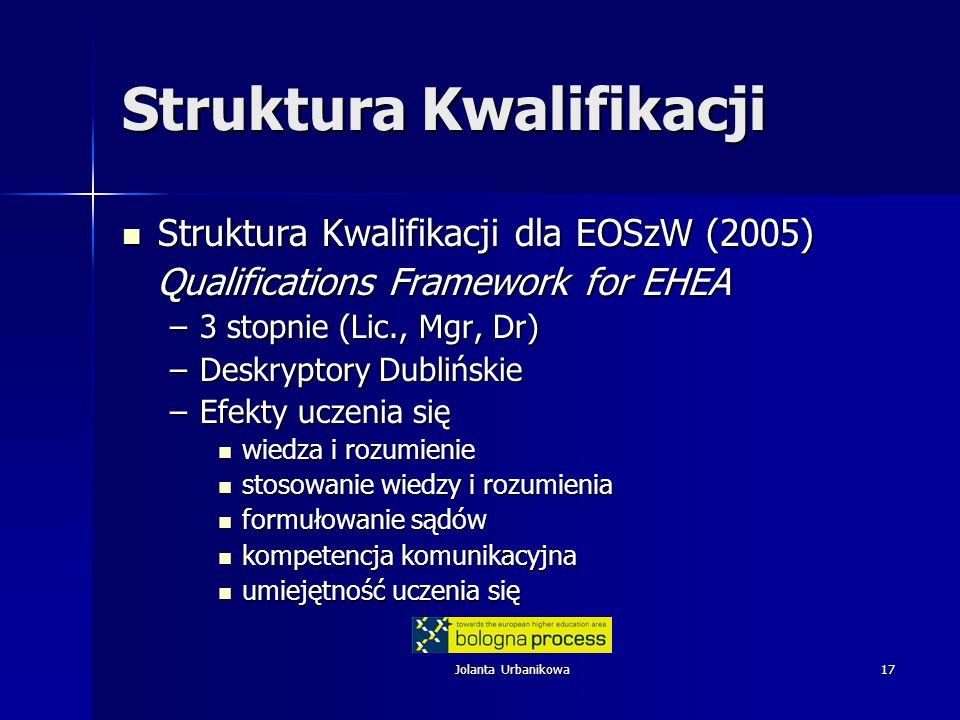 Jolanta Urbanikowa17 Struktura Kwalifikacji Struktura Kwalifikacji dla EOSzW (2005) Struktura Kwalifikacji dla EOSzW (2005) Qualifications Framework for EHEA Qualifications Framework for EHEA –3 stopnie (Lic., Mgr, Dr) –Deskryptory Dublińskie –Efekty uczenia się wiedza i rozumienie wiedza i rozumienie stosowanie wiedzy i rozumienia stosowanie wiedzy i rozumienia formułowanie sądów formułowanie sądów kompetencja komunikacyjna kompetencja komunikacyjna umiejętność uczenia się umiejętność uczenia się