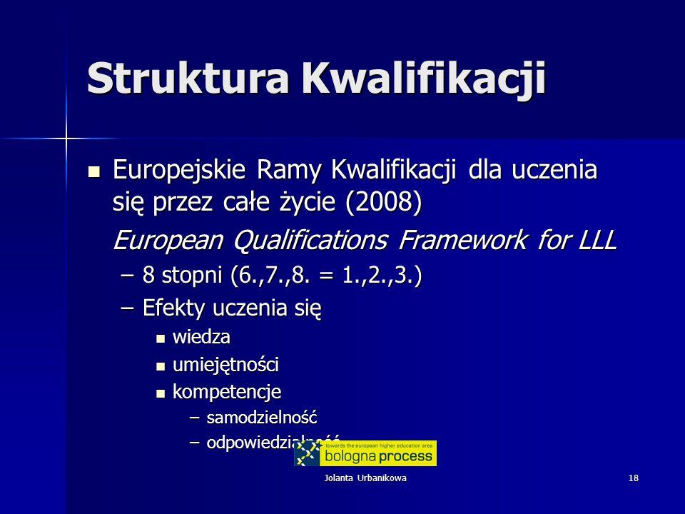 Jolanta Urbanikowa18 Struktura Kwalifikacji Europejskie Ramy Kwalifikacji dla uczenia się przez całe życie (2008) Europejskie Ramy Kwalifikacji dla uczenia się przez całe życie (2008) European Qualifications Framework for LLL European Qualifications Framework for LLL –8 stopni (6.,7.,8.