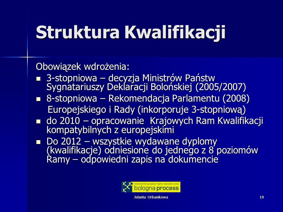 Jolanta Urbanikowa19 Struktura Kwalifikacji Obowiązek wdrożenia: 3-stopniowa – decyzja Ministrów Państw Sygnatariuszy Deklaracji Bolońskiej (2005/2007) 3-stopniowa – decyzja Ministrów Państw Sygnatariuszy Deklaracji Bolońskiej (2005/2007) 8-stopniowa – Rekomendacja Parlamentu (2008) 8-stopniowa – Rekomendacja Parlamentu (2008) Europejskiego i Rady (inkorporuje 3-stopniową) Europejskiego i Rady (inkorporuje 3-stopniową) do 2010 – opracowanie Krajowych Ram Kwalifikacji kompatybilnych z europejskimi do 2010 – opracowanie Krajowych Ram Kwalifikacji kompatybilnych z europejskimi Do 2012 – wszystkie wydawane dyplomy (kwalifikacje) odniesione do jednego z 8 poziomów Ramy – odpowiedni zapis na dokumencie Do 2012 – wszystkie wydawane dyplomy (kwalifikacje) odniesione do jednego z 8 poziomów Ramy – odpowiedni zapis na dokumencie