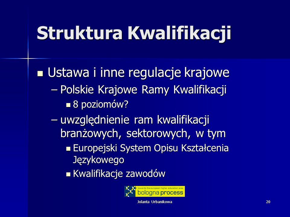 Jolanta Urbanikowa20 Struktura Kwalifikacji Ustawa i inne regulacje krajowe Ustawa i inne regulacje krajowe –Polskie Krajowe Ramy Kwalifikacji 8 poziomów.