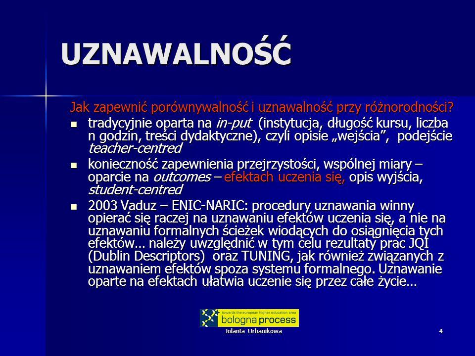 Jolanta Urbanikowa4 UZNAWALNOŚĆ Jak zapewnić porównywalność i uznawalność przy różnorodności.