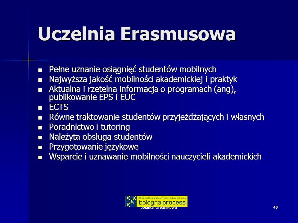Jolanta Urbanikowa40 Uczelnia Erasmusowa Pełne uznanie osiągnięć studentów mobilnych Pełne uznanie osiągnięć studentów mobilnych Najwyższa jakość mobilności akademickiej i praktyk Najwyższa jakość mobilności akademickiej i praktyk Aktualna i rzetelna informacja o programach (ang), publikowanie EPS i EUC Aktualna i rzetelna informacja o programach (ang), publikowanie EPS i EUC ECTS ECTS Równe traktowanie studentów przyjeżdżających i własnych Równe traktowanie studentów przyjeżdżających i własnych Poradnictwo i tutoring Poradnictwo i tutoring Należyta obsługa studentów Należyta obsługa studentów Przygotowanie językowe Przygotowanie językowe Wsparcie i uznawanie mobilności nauczycieli akademickich Wsparcie i uznawanie mobilności nauczycieli akademickich