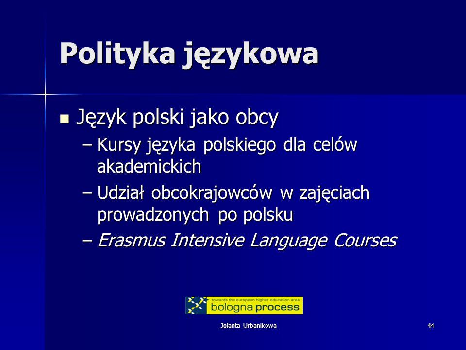 Jolanta Urbanikowa44 Polityka językowa Język polski jako obcy Język polski jako obcy –Kursy języka polskiego dla celów akademickich –Udział obcokrajowców w zajęciach prowadzonych po polsku –Erasmus Intensive Language Courses