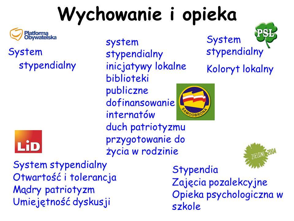 Wychowanie i opieka System stypendialny Koloryt lokalny System stypendialny Otwartość i tolerancja Mądry patriotyzm Umiejętność dyskusji system stypen