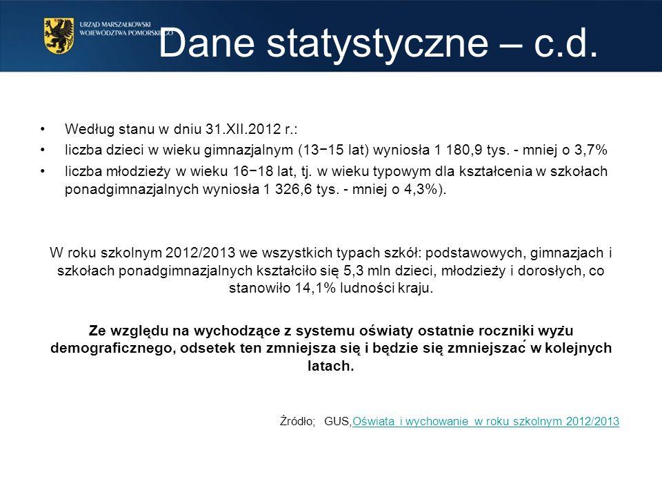 Dane statystyczne – c.d.