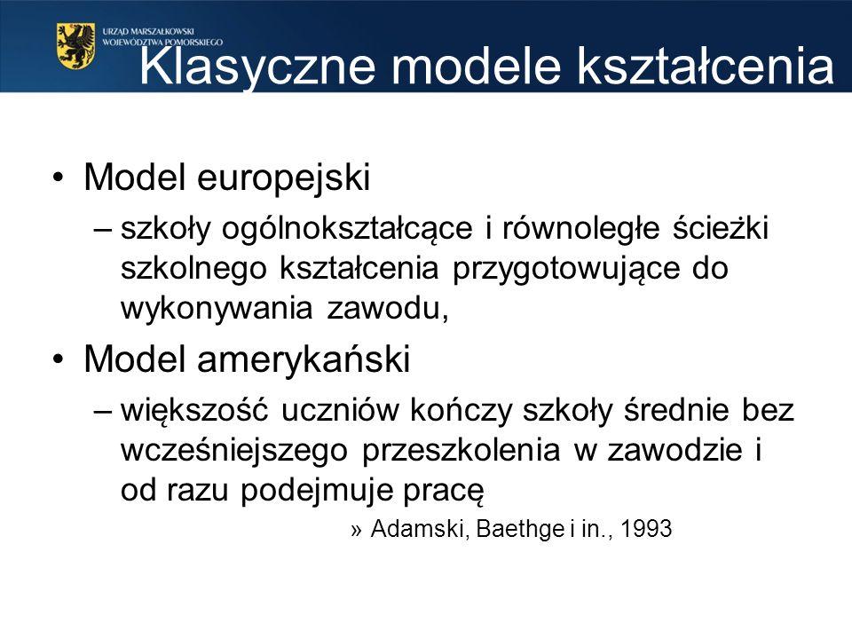 Klasyczne modele kształcenia Model europejski –szkoły ogólnokształca ̨ ce i równoległe ściez ̇ ki szkolnego kształcenia przygotowuja ̨ ce do wykonywania zawodu, Model amerykański –wie ̨ kszość uczniów kończy szkoły średnie bez wcześniejszego przeszkolenia w zawodzie i od razu podejmuje prace ̨ »Adamski, Baethge i in., 1993