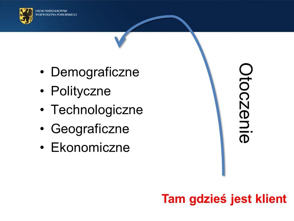 Otoczenie Demograficzne Polityczne Technologiczne Geograficzne Ekonomiczne Tam gdzieś jest klient