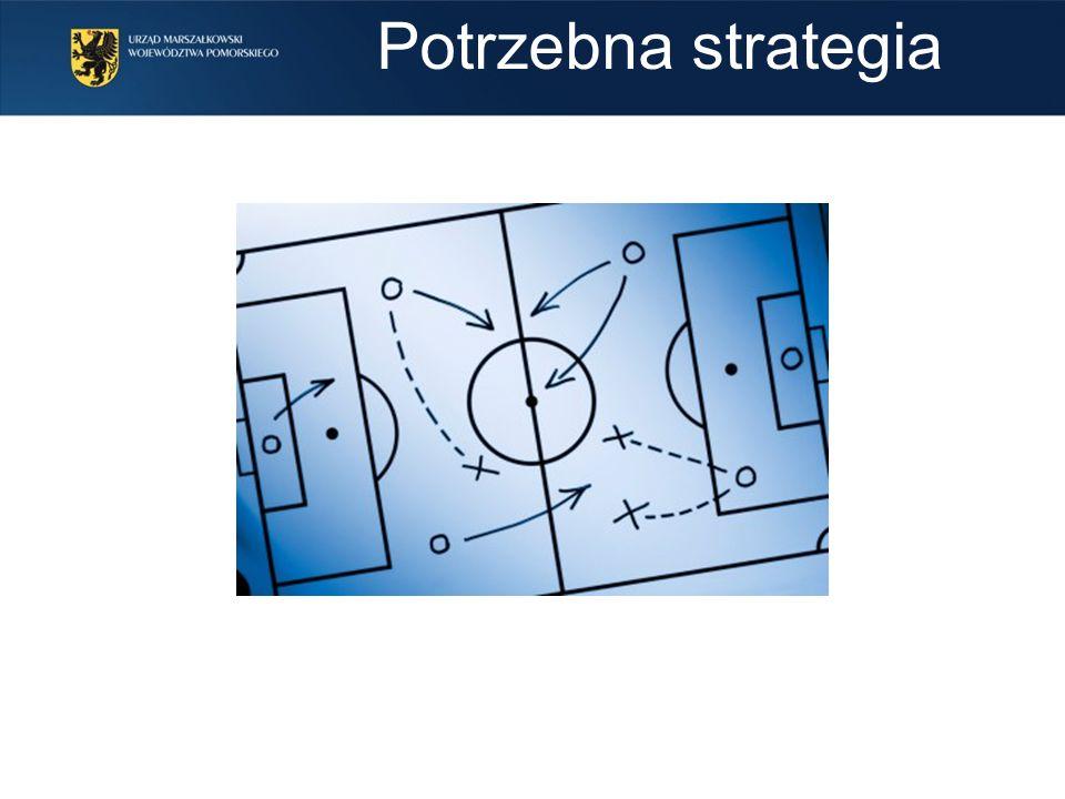 Potrzebna strategia