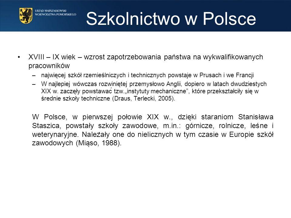Polska – od 1918 Druga Rzeczypospolita w szkolnictwie zawodowym Okres PRL, tj.