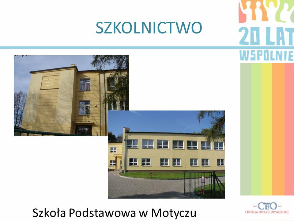 SZKOLNICTWO Szkoła Podstawowa w Radawcu