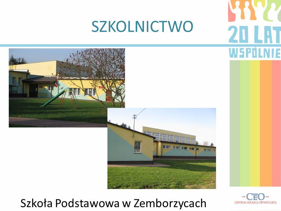 SZKOLNICTWO Szkoła Podstawowa w Motyczu