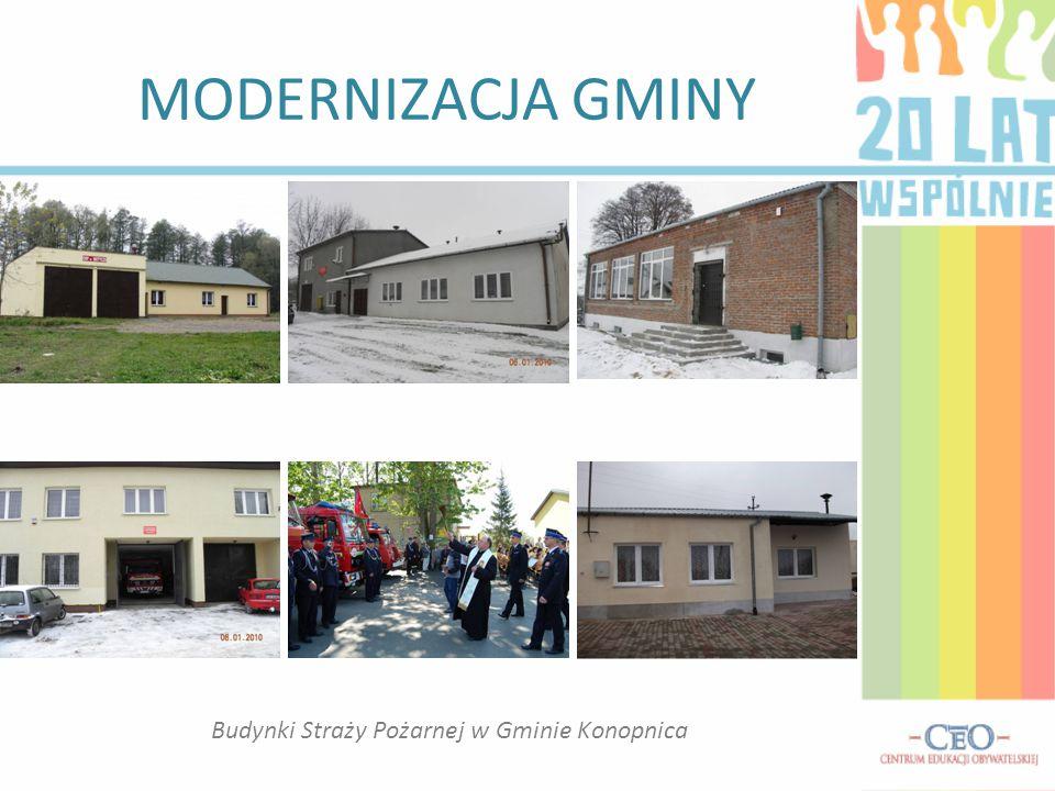 MODERNIZACJA GMINY Dom Kultury w Radawczyku i w Motyczu