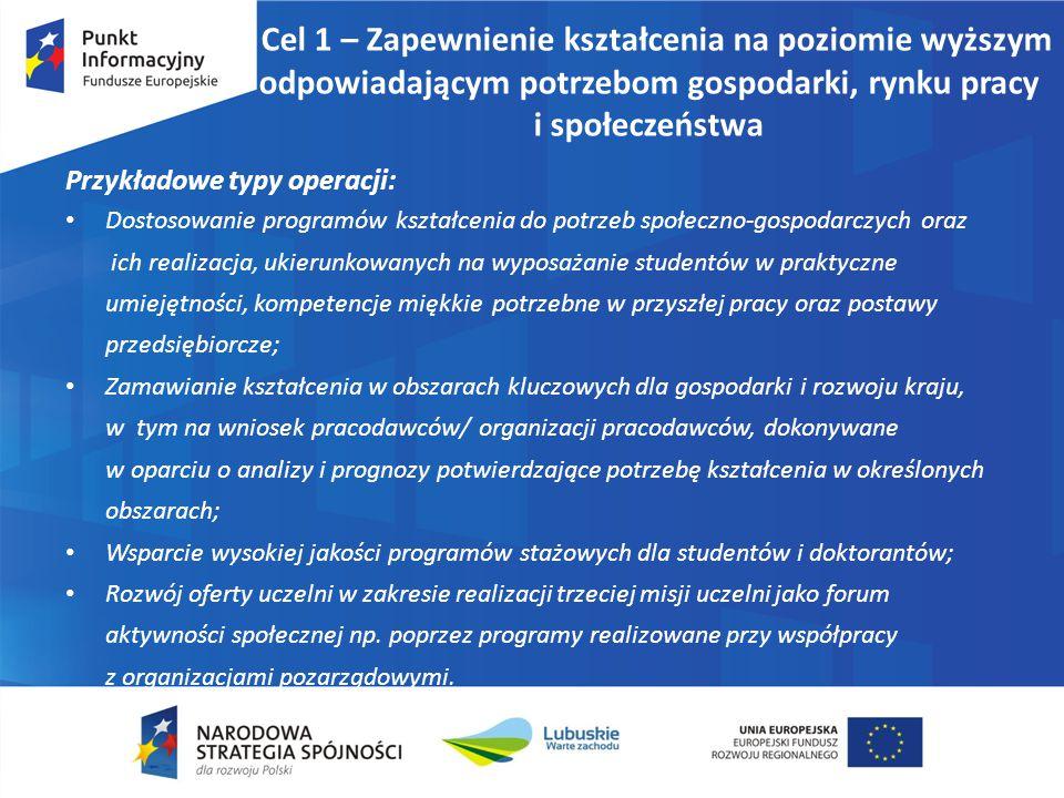 Cel 1 – Zapewnienie kształcenia na poziomie wyższym odpowiadającym potrzebom gospodarki, rynku pracy i społeczeństwa Przykładowe typy operacji: Dostos