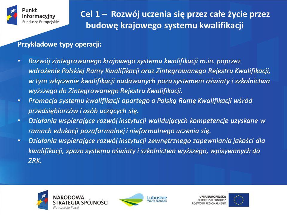 Cel 1 – Rozwój uczenia się przez całe życie przez budowę krajowego systemu kwalifikacji Przykładowe typy operacji: Rozwój zintegrowanego krajowego sys