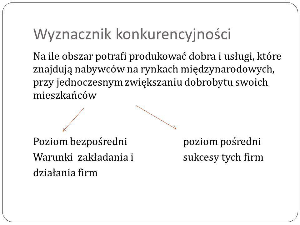 Warunki innowacyjności Jakość i kwalifikacje siły roboczej (kapitał ludzki); Relacje społeczne (kapitał społeczny); Jakość instytucji kultury (kapitał kulturowy).