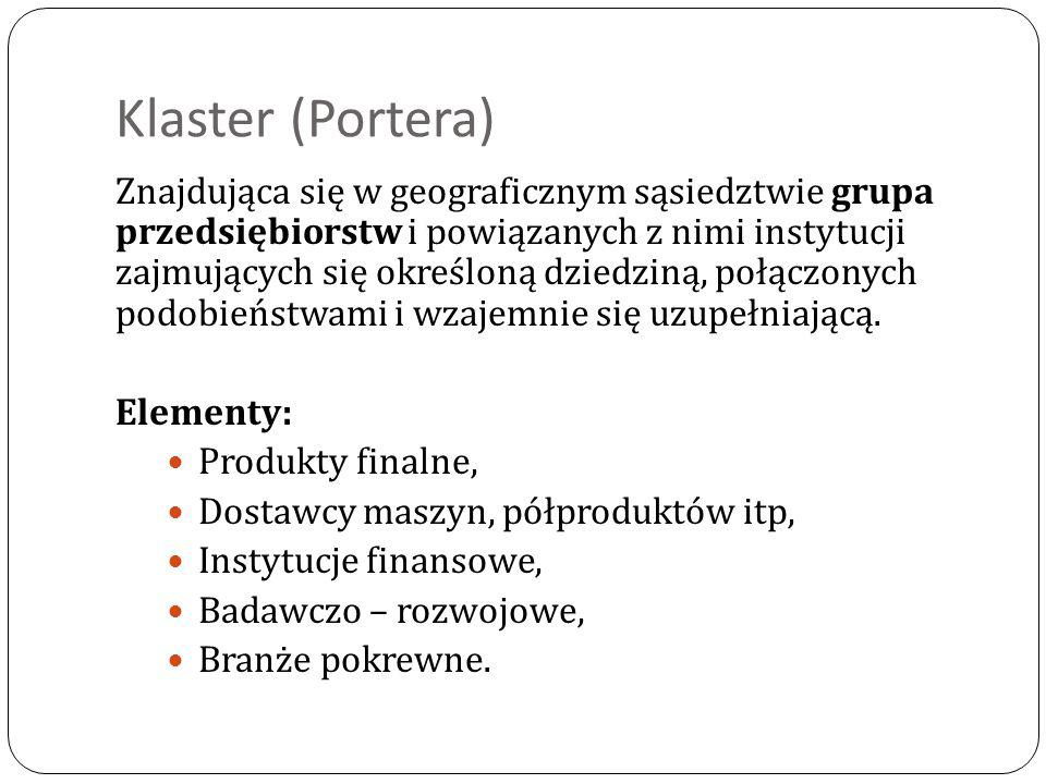 Klaster (Portera) Znajdująca się w geograficznym sąsiedztwie grupa przedsiębiorstw i powiązanych z nimi instytucji zajmujących się określoną dziedziną, połączonych podobieństwami i wzajemnie się uzupełniającą.