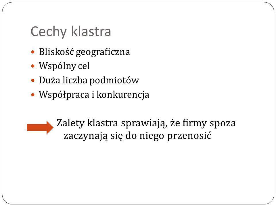 Jakość przedsiębiorstw Jaka stopa zwrotu; Wiek; Wydatki na badania i rozwój; Wchodzenie na rynki zewnętrzne.