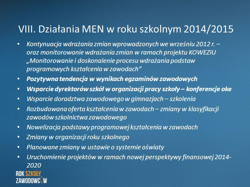 VIII. Działania MEN w roku szkolnym 2014/2015 Kontynuacja wdrażania zmian wprowadzonych we wrześniu 2012 r. – oraz monitorowanie wdrażania zmian w ram