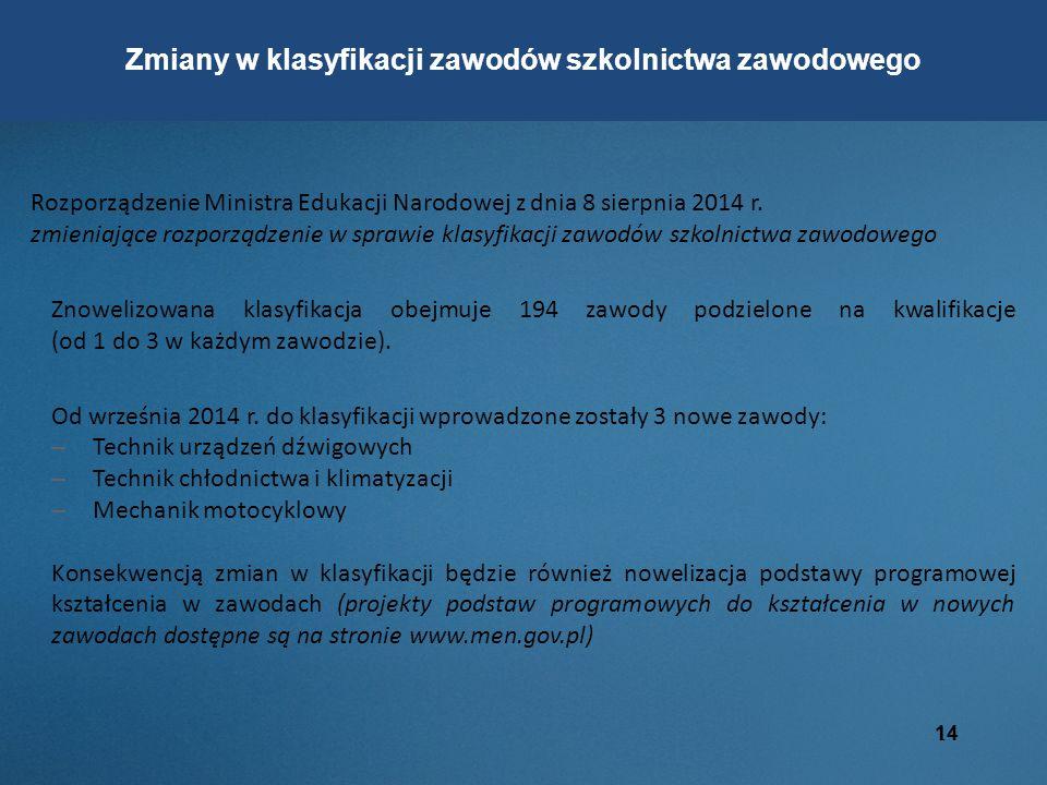 14 Kontynuacja wdrażania zmian wprowadzonych we wrześniu 2012 Rozporządzenie Ministra Edukacji Narodowej z dnia 8 sierpnia 2014 r. zmieniające rozporz