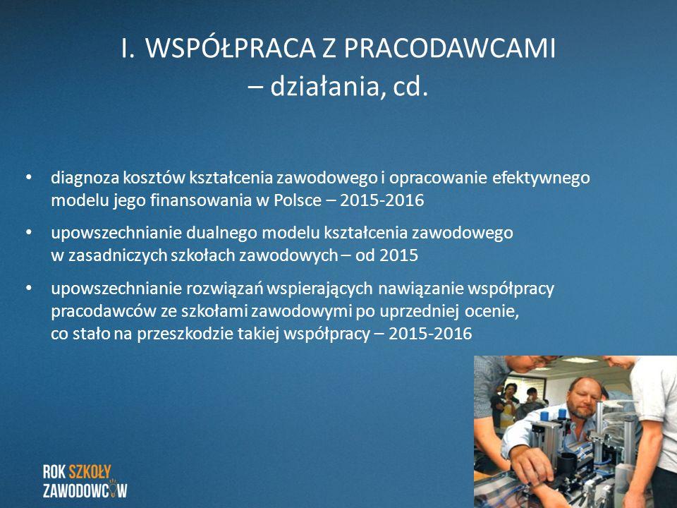 I. WSPÓŁPRACA Z PRACODAWCAMI – działania, cd. diagnoza kosztów kształcenia zawodowego i opracowanie efektywnego modelu jego finansowania w Polsce – 20