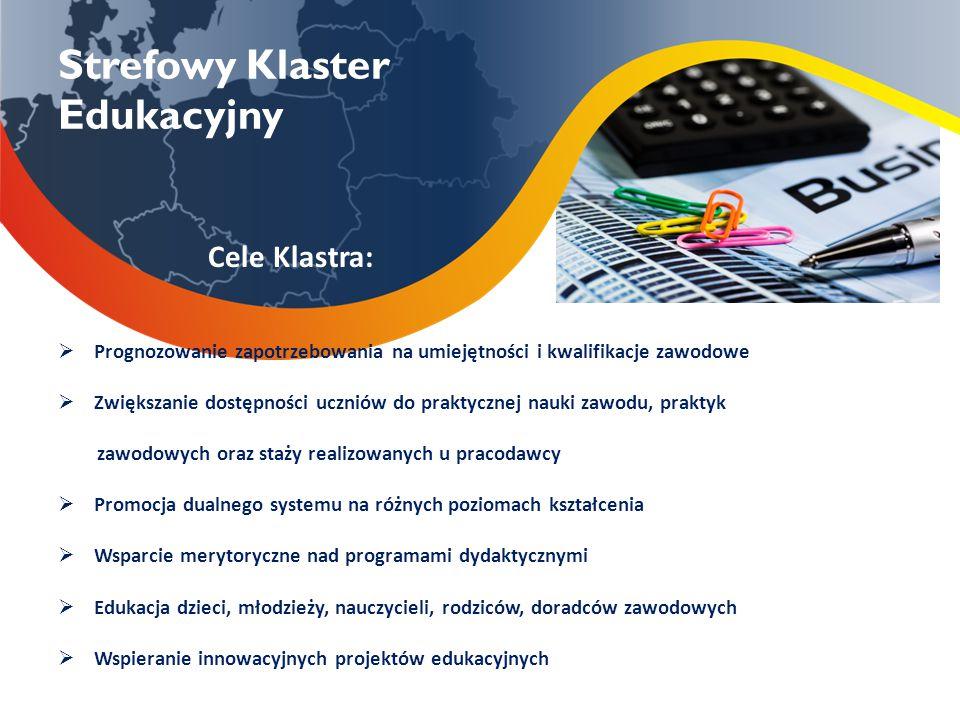 Strefowy Klaster Edukacyjny Cele Klastra:  Prognozowanie zapotrzebowania na umiejętności i kwalifikacje zawodowe  Zwiększanie dostępności uczniów do