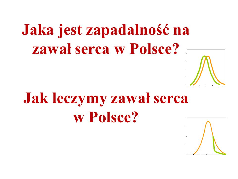 Jaka jest zapadalność na zawał serca w Polsce? Jak leczymy zawał serca w Polsce?